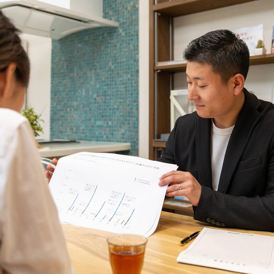 家づくりの流れ 建物のご契約(確定契約)